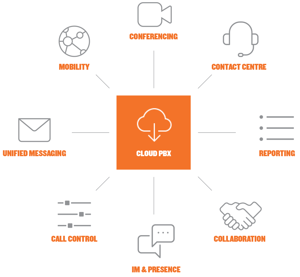 Cloud_PBX_Benefits2.png